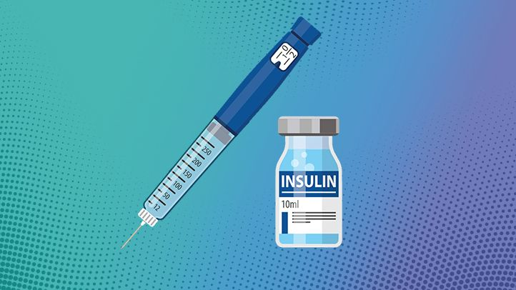 INSULIN FOR COVID -19 PATIENTS WITH DIABETES